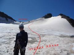 Отчет о горном походе 4 к.с., Центральный Кавказ