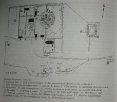 Схема усадьбы Нероново