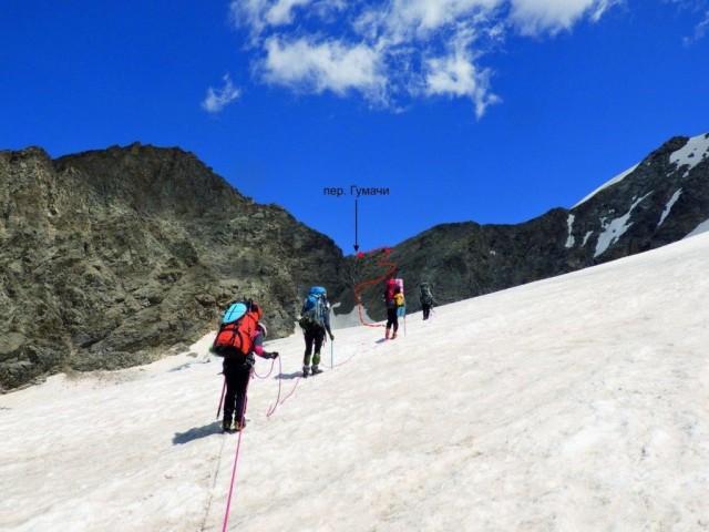 Фото 8 подъем на перевал Гумачи