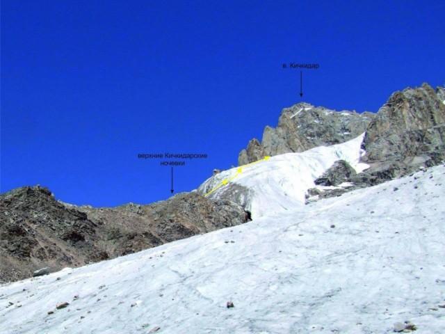 Фото 28 прохождение ледопада