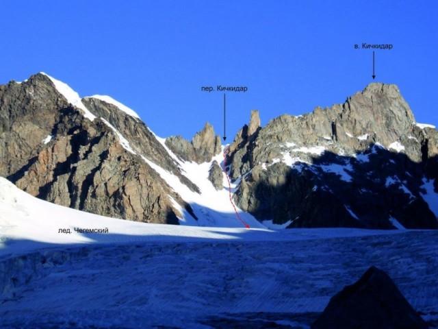 Фото 34 вид на спуск перевала Кичкидар со стороны ледника Чегем