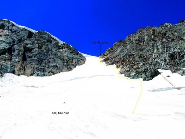 Фото 56 вид на спуск перевала Бодорку
