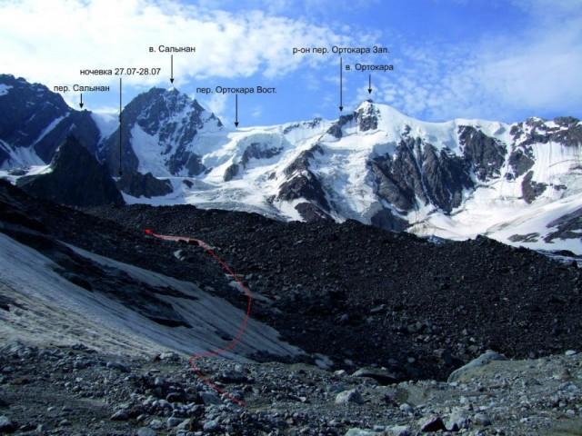 Фото 70 панорама верхнего цирка лед. Шаурту
