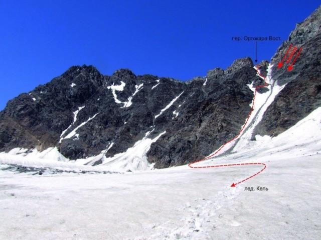Фото 90 путь спуска с перевала Ортокара Вост.